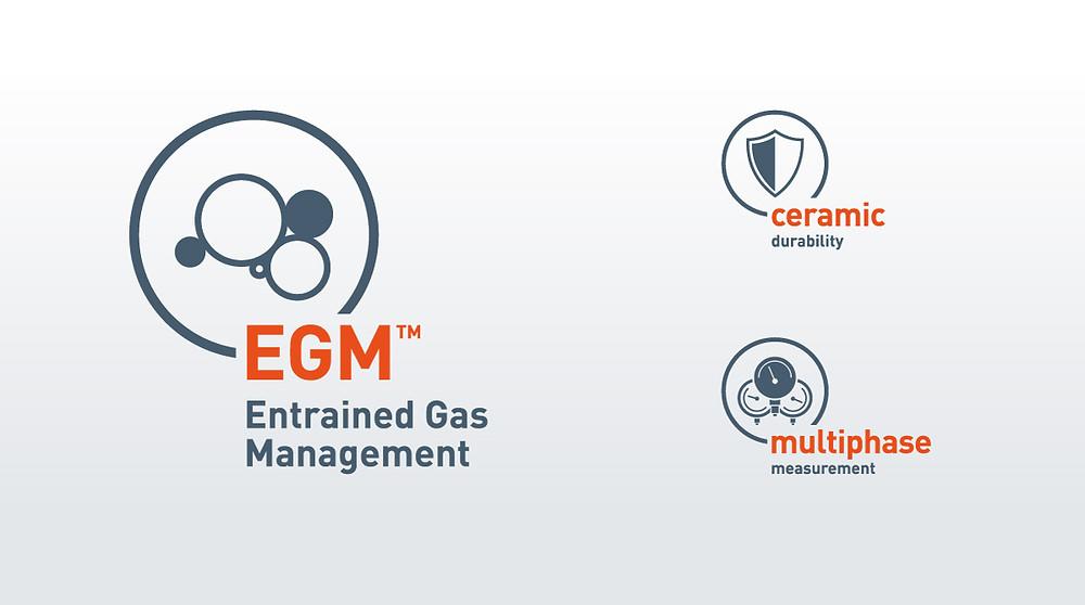 Icon-Übersicht für EGM-, Ceramic- und Multiphase-Technologie