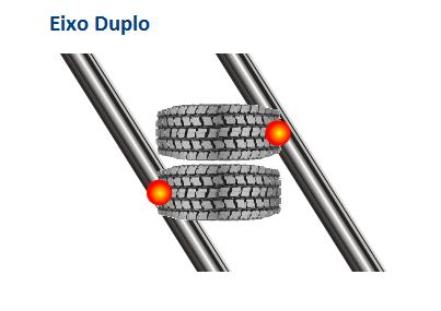 Eixo Duplo.png