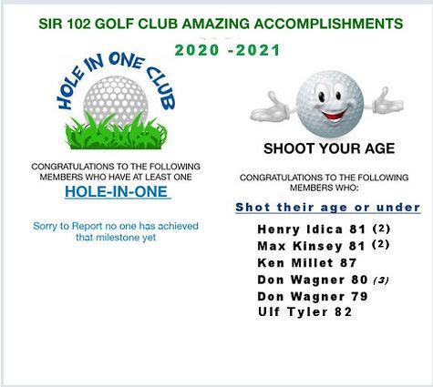 SIR 102 Golf Awards Shot their age.jpg