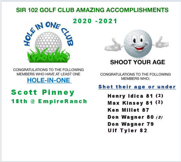 SIR 102 Golf Awards Hole in One.jpg