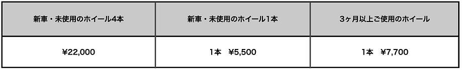 ホイールコーティング価格表.png