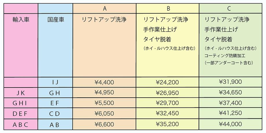 下廻りコーティング価格表