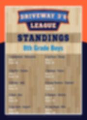 Driveway 3's Standings (27).jpg