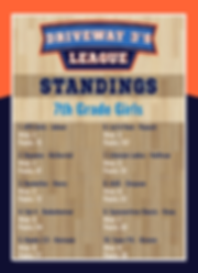 Driveway 3's Standings.png
