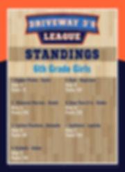 Driveway 3's Standings (24).jpg