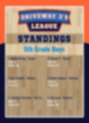 Driveway 3's Standings (29).jpg
