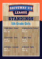 Driveway 3's Standings (28).jpg
