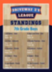 Driveway 3's Standings (31).jpg