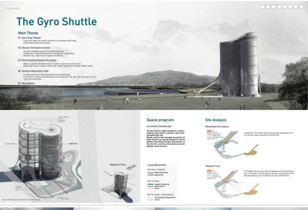2010 International Competition for Silo Recycling Winner !
