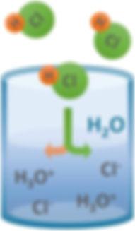 hydrochloric-acid-dissolution.jpg
