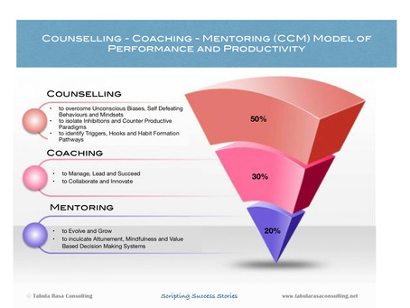 Why Coaching is Failing...