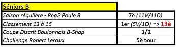 Résultats 2017-2018.png
