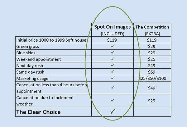 Comparison table 2.JPG