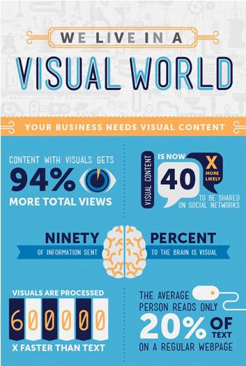 We Live in a Visual World Infographic