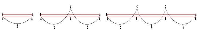 span 1 span 2 span 3.jpg