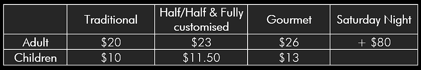 Menu prices costs per head.PNG