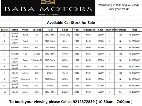 Available Car Stock for Sale            (Aug 2nd Week)