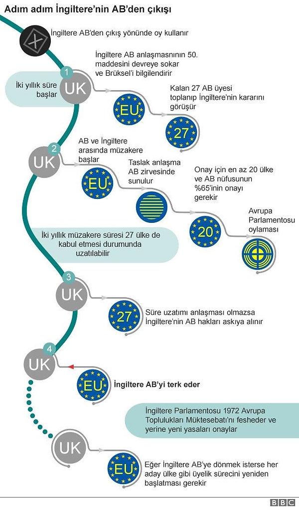 Brexit ve Ankara Antlaşması Vizesi  1