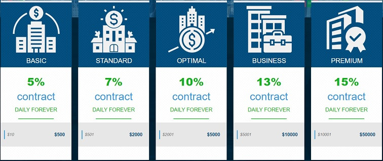 leleeconsult.com investment plans