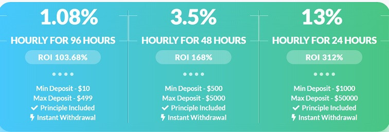 eternalhour.biz investment plans