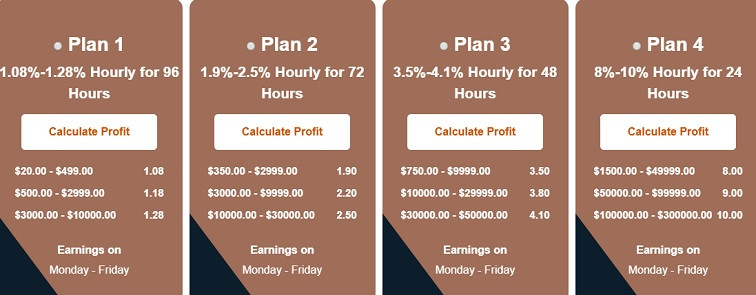 hourly hyip investment plans