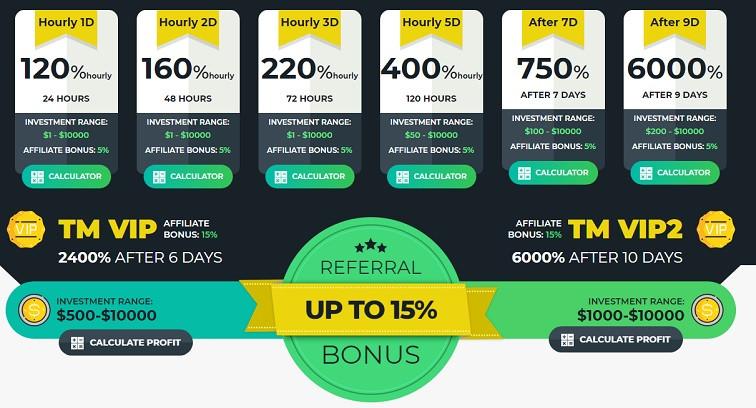 techmonk.biz investment plans