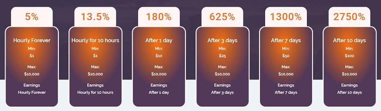 qurus.co online investment site