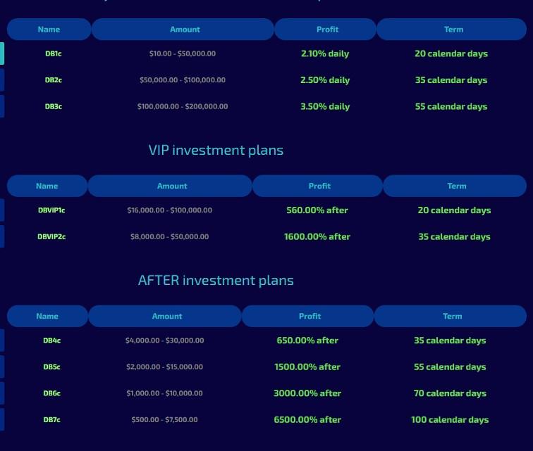 dogebox.ltd investment plans