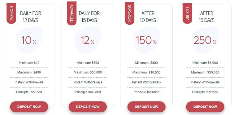 coinscola.com new hyip site