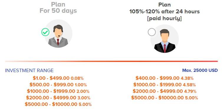 increaser.io investmen plans