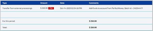 indorzmining.com payment proof
