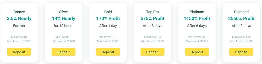 hyip investment plans