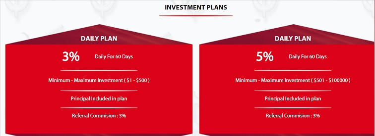 hyip investment plans