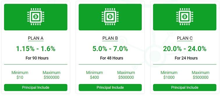 superbit.ltd investment plans