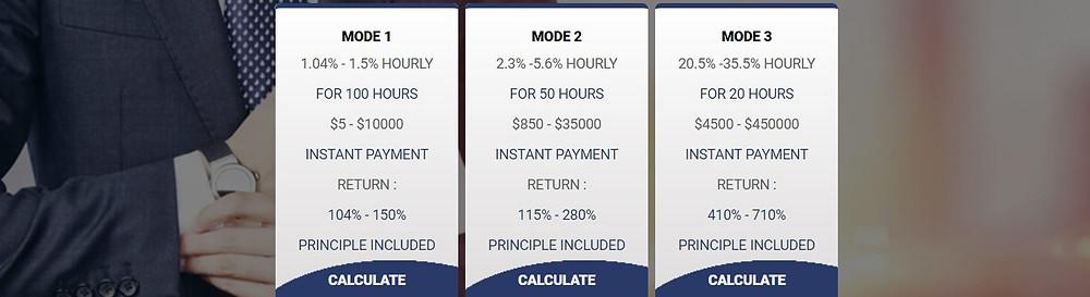 hourmode.com investment plans