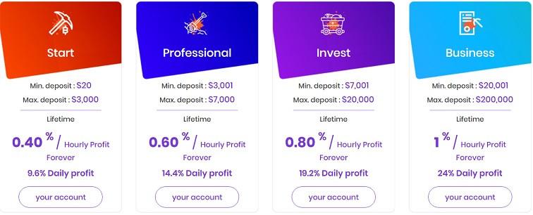gainexbank.com new hyip site