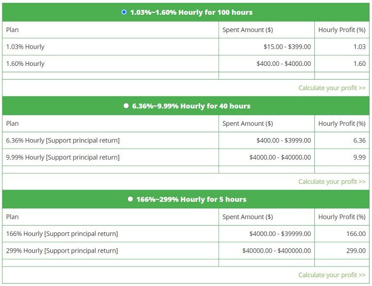 coinminer.biz investment plans