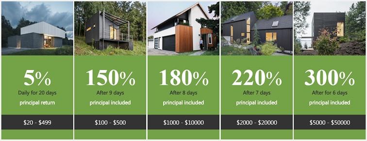 tradehouse.ltd investment plans