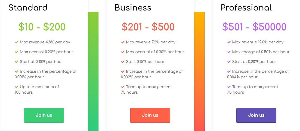 zedsen.cc hyip site investment plans