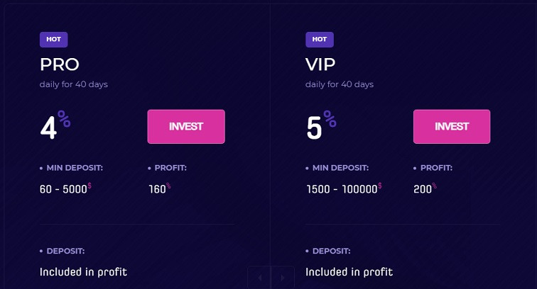 hyip site review