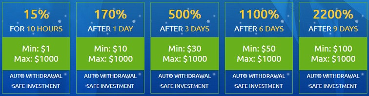 hyip site investment plans