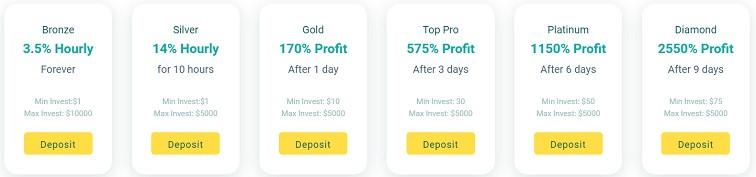 dreamzer.cc investment plans