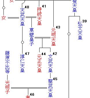 中学受験社会 歴史 語呂合わせ Part4