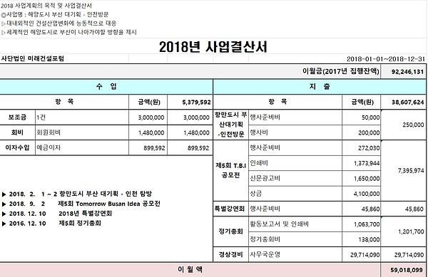 2018결산.png