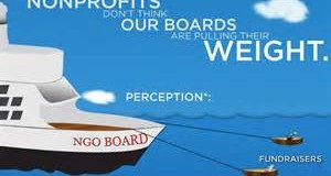 Is Your Board Pulling Their Weight?