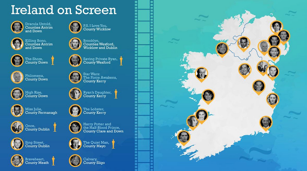Bekende-filmlocaties-Ierland