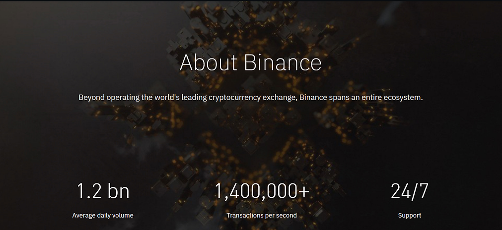 About Binance.png