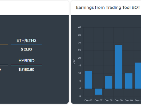 How much does the Smart Trade Go cryptocurrency bot earn? My Earnings from the last 14 days of work.