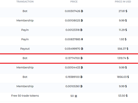 I have completed the work of one of my bitcoin trading bot. Results after 170 days.
