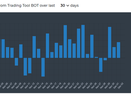 Smart Trade GO cryptocurrency trading bot-My earnings from Trading Tool BOT over last 30 days